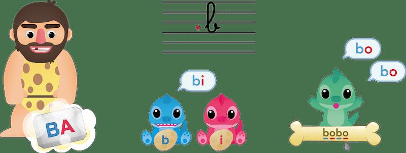 Méthode Syllabique Bobo pour apprendre à lire pas à pas