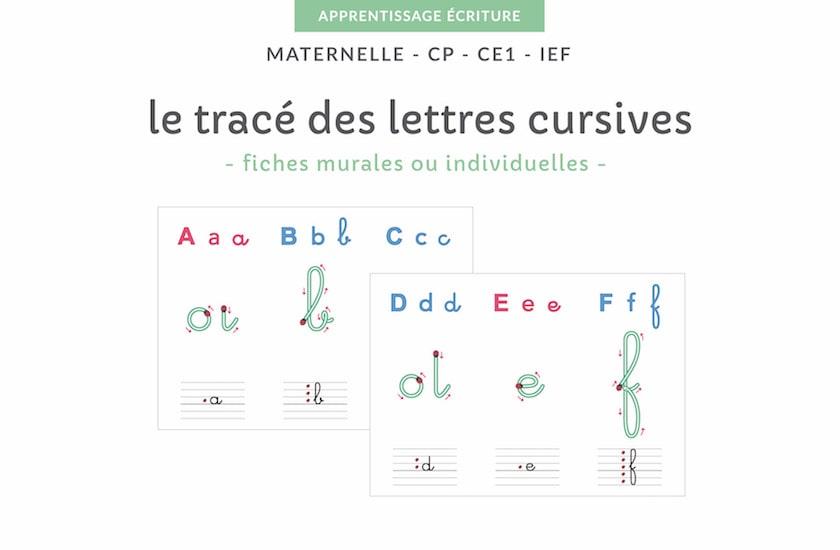 Ressources Pédagogiques à imprimer - les lettres de l'alphabet