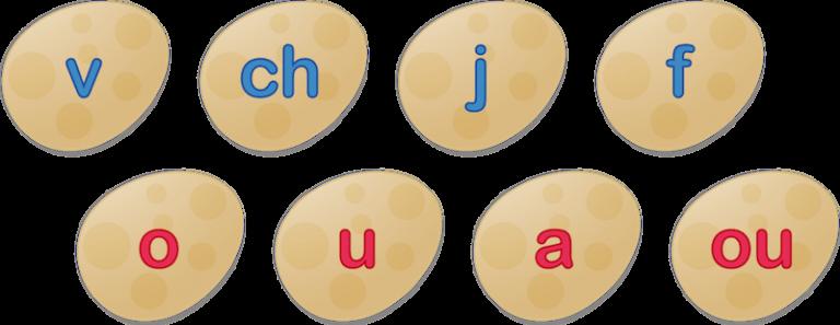 Syllabes - associer les sons pour former des syllabes