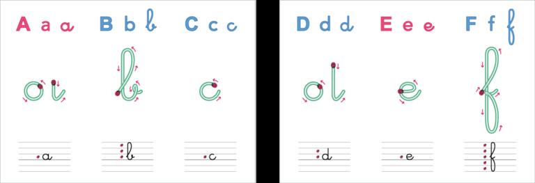 le tracé des lettres cursives - fiches murales à imprimer des 26 lettres de l'alphabet