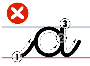 tracé des lettres rondes sans trait d'attaque