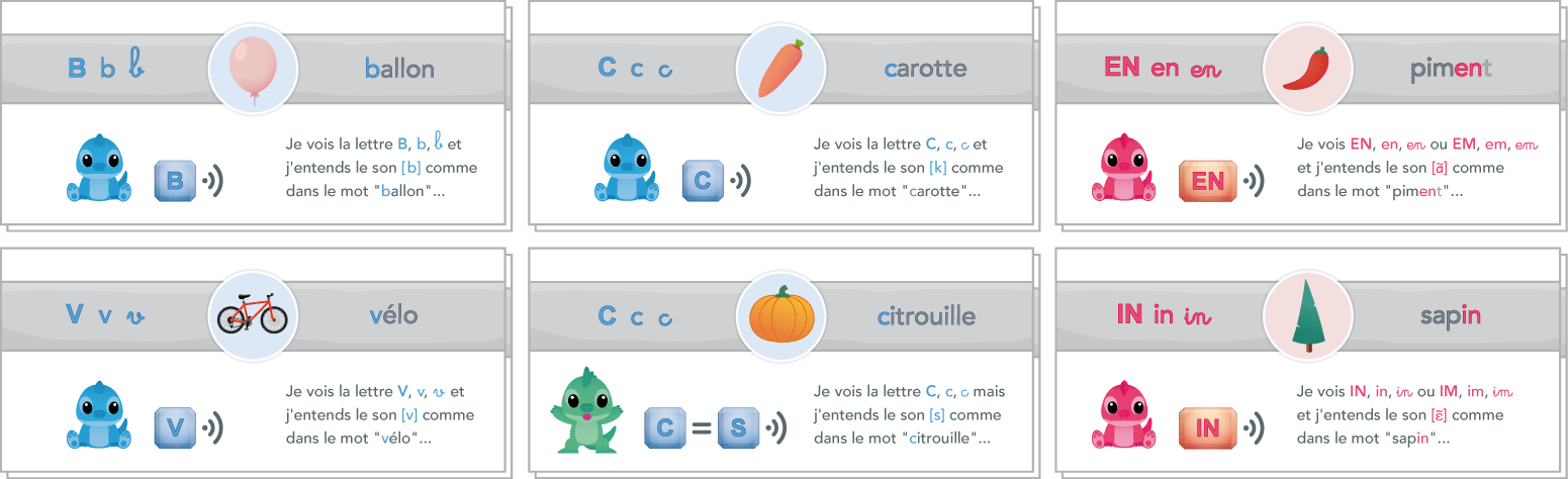 cartes aide-mémoire à imprimer - le son des lettres et des graphèmes complexes - ressources pédagogiques