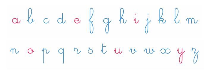 apprendre à écrire - modèle de lettre avec traits d'attaque et de sortie à la même hauteur