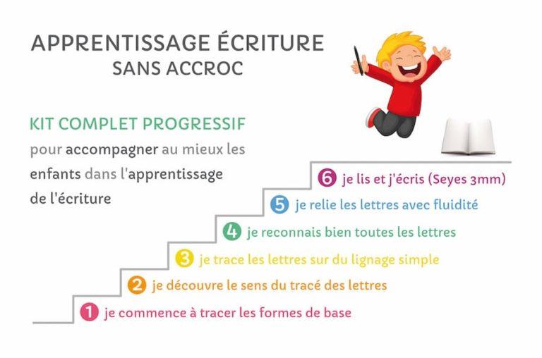 apprendre à écrire pas à pas - maternelle - CP - CE1 - IEF